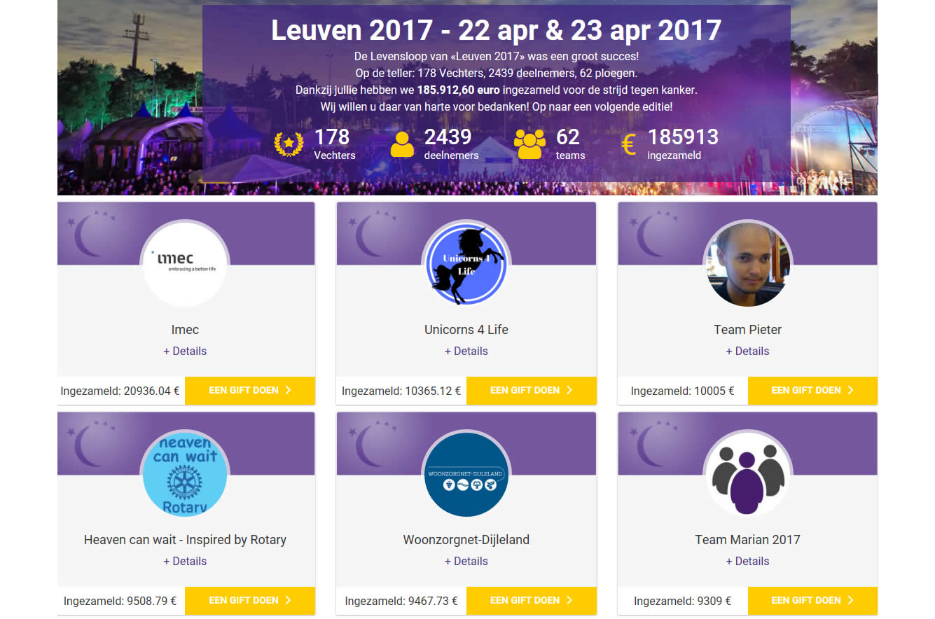 Levensloop Leuven sponsorteller 16-05-2017